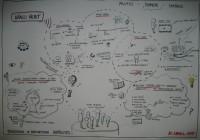 Andragoogide/haridusjuhtide rolli visuaalne lahendus.