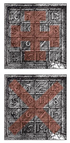 Maagilise ruudu keskmesse moodustuva võrdhaarse risti kummagi haara otste numbrid annavad kokku 34. Ka Andrease risti haarade ja samuti otsapunktide summa on 34. Nii võrdhaarne rist kui ka Andrease rist kuuluvad ka vabamüürlikku sümboolikasse.