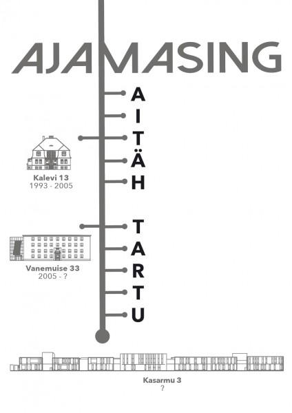 Tartu Herbert Masingu kooli kolm asupaika on seotud numbriga3: kool alustas Kalevi 13, praegu asutakse Vanemuise 33 ja tulevase, esialgu unistuste kooli krunt asub Kasarmu 3.