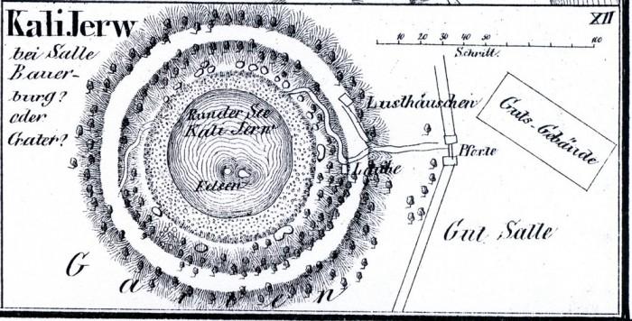 Tartu ülikooli ajalooprofessori F. Kruse skeem. Necrolivonica, 1842. Kas kants või kraater, tõstatas professor Kruse küsimuse. Nii seda kui teist, tõestas Vello Lõugas 1976.